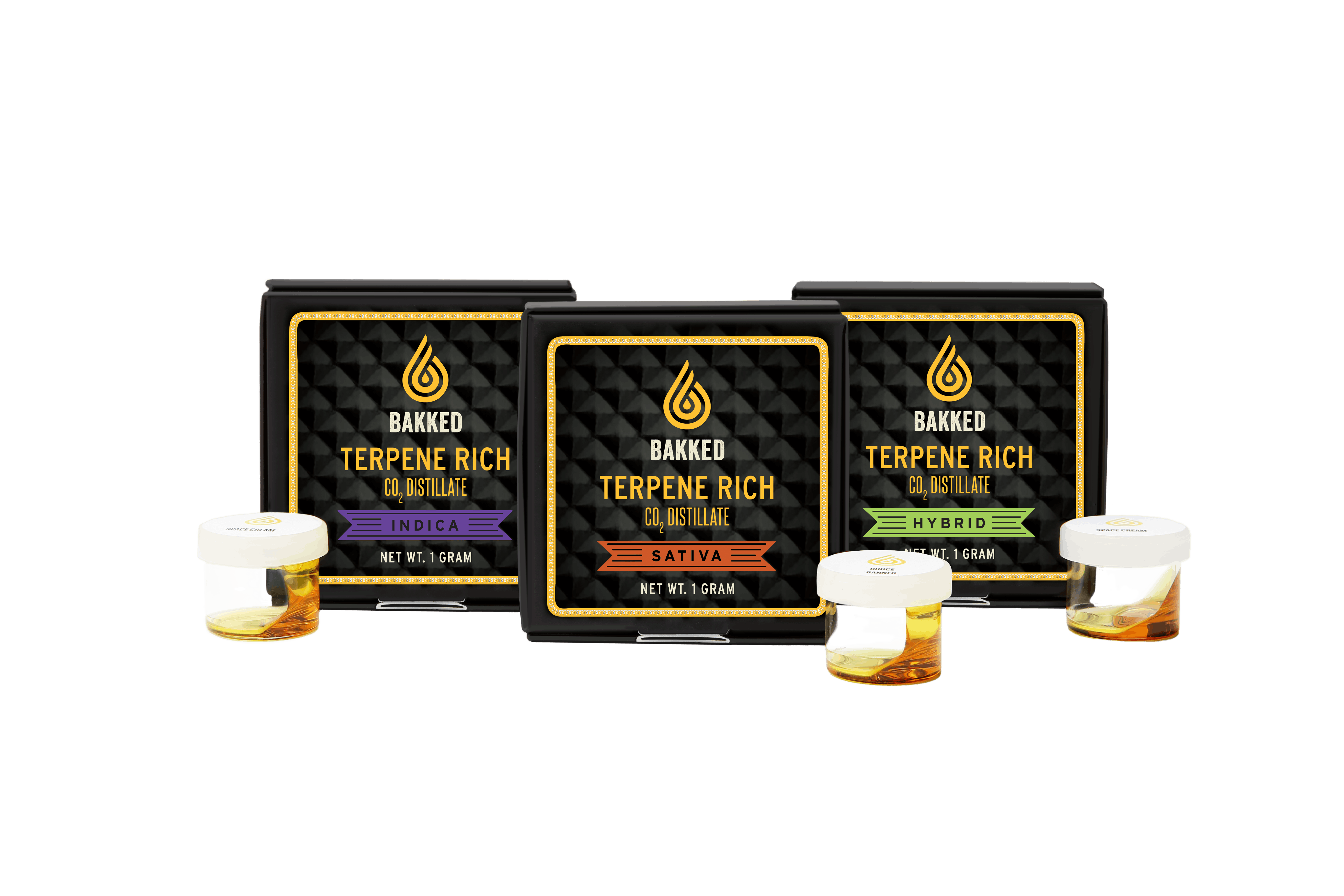 concentrate-bakked-indica-terpene-rich-co2-distillate