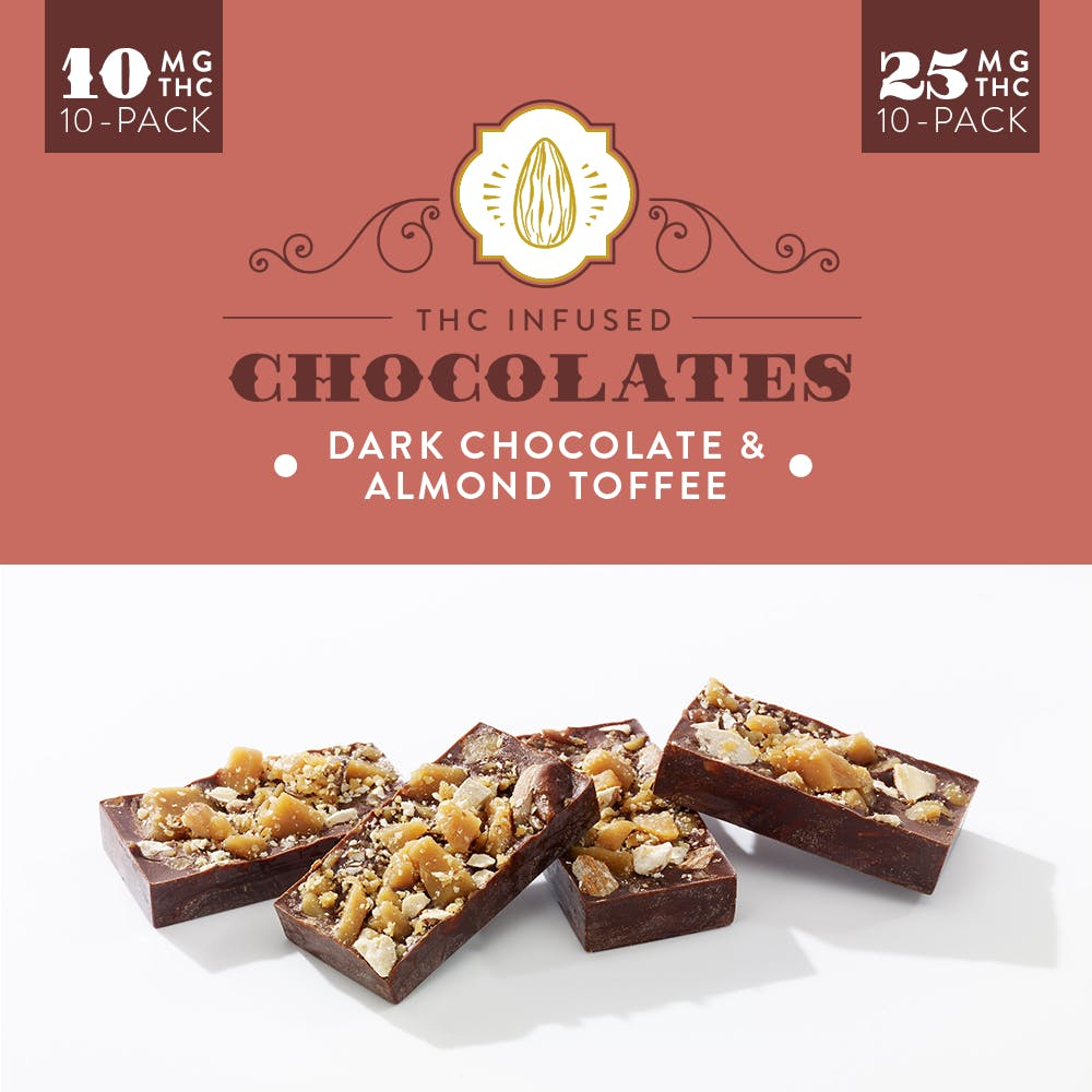 Dark Chocolate and Almond Toffee